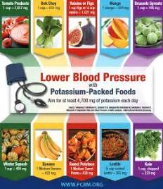 high blood pressure hypertension the physicians committee