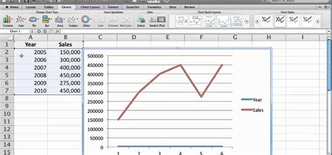 how to create a line chart in microsoft excel 2011