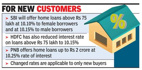 house loan interest rates in sbi home loan interest rates in sbi cooking with the pros