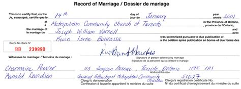 Marriage Records Toronto Which Countries Legalized Marriage Care2 Causes