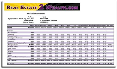 Real Estate Expenses Spreadsheet by Income And Expense Worksheet Deployday