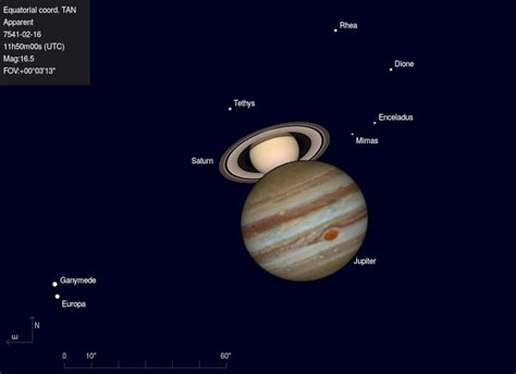 jupiter saturn is this occultation of jupiter and saturn for real