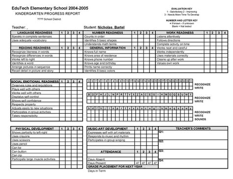 powerschool report card templates free pin by tholand on school