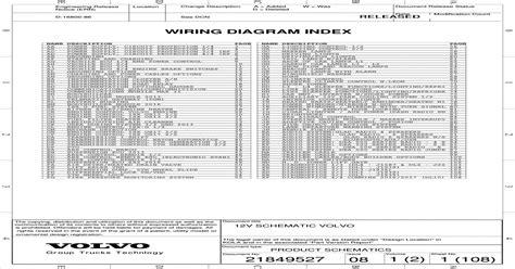 volvo vecu wiring diagram complete wiring schemas