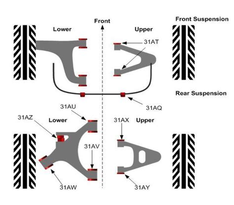 2003 jaguar x type rear suspension imageresizertool