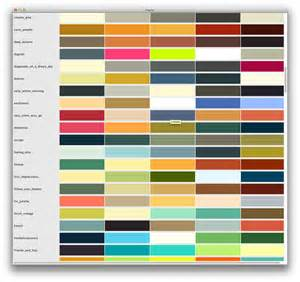 theme colors kuler iterm2 themes with groovy scripting the kaptain on