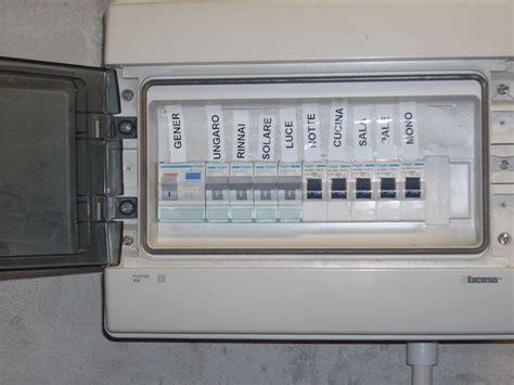 quadro elettrico per appartamento quadro elettrico per appartamento la scelta giusta 232