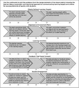 learning cycle lesson plan template learning cycle lesson plan template images