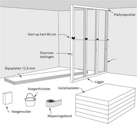 fermacell karwei gipsplaten scheidingswand plaatsen bekijk het stappenplan