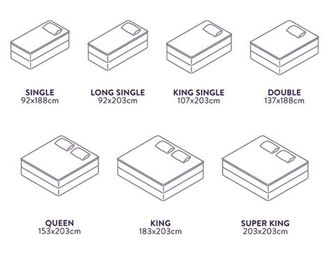 dimensions of bed sizes sleepyhead bed sizes