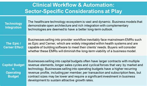 clinical workflows charting the last mile of care baird