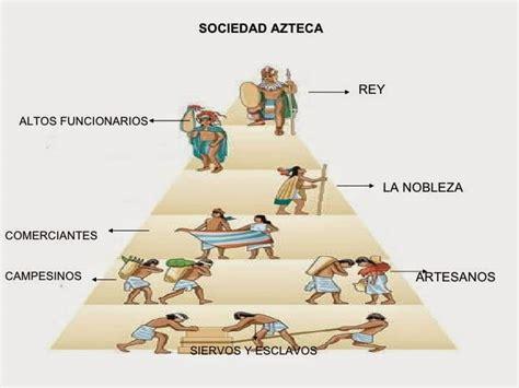 imagenes sociedad maya organizaci 243 n social maya estructura pir 225 mide y clases