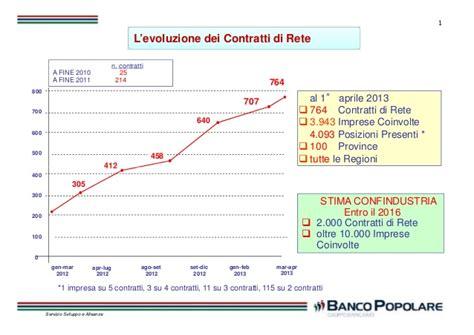 Banco Popolare Di Novara Napoli by Banco Popolare Banca Di Novara Presentazione La Cania