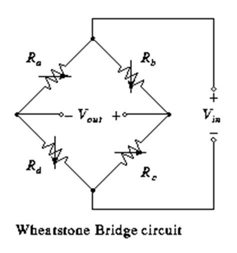 wheatstone bridge oxygen analyzer a simple microfabricated pressure sensor