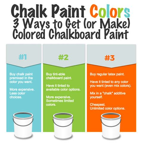chalkboard paint easy to clean diy chalkboard paint colors easy way to make any color