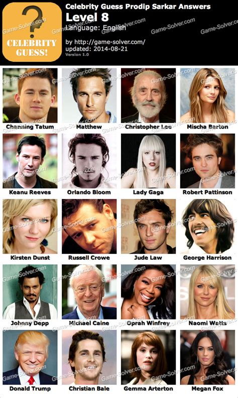 what is the celebrity game celebrity guess prodip sarkar level 8 game solver
