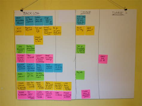What To Do At Home by Kanban Style Krista