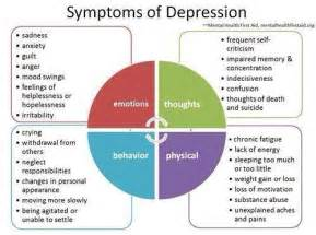 Teaching students with depression english expressions