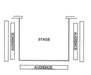 arena stage diagram proscenium stage thrust theatre stage end stage arena
