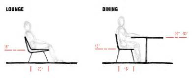 Standard Dining Table Dimensions Standard Dining Table Dimensions