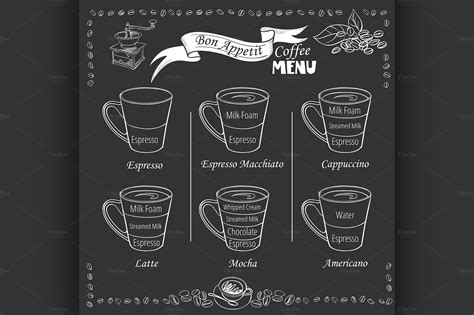 20 infographics elements for coffee