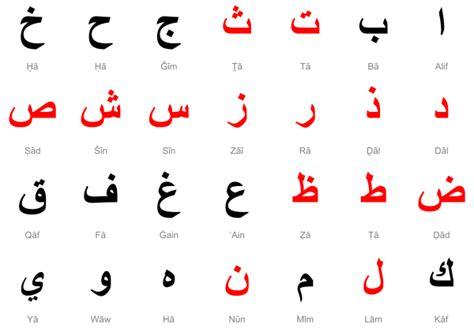 tattoo huruf hindi litery słoneczne i księżycowe