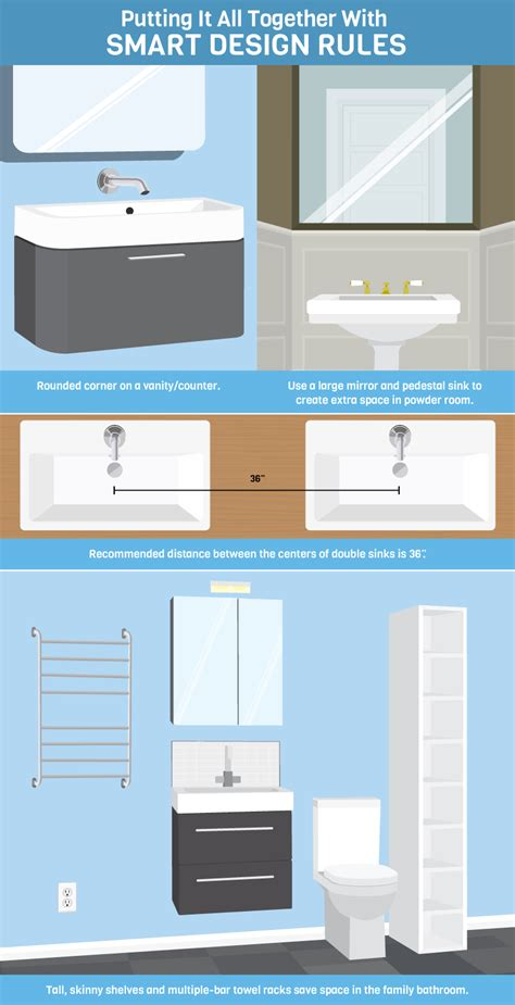 bathroom design rules learn rules for bathroom design and code fix com