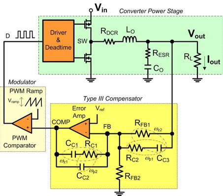 switched capacitor converter state model generator voltage mode and compensation intricacies for buck regulators edn