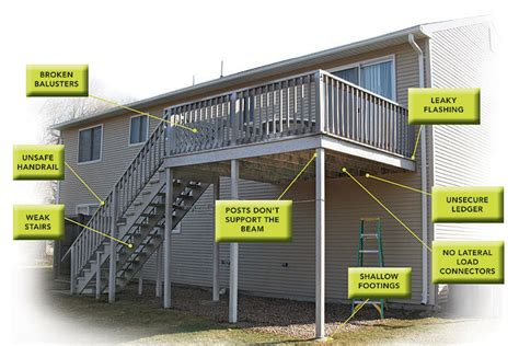 Issue 238 Oct Nov 2013 Fine Homebuilding | make an old deck safe fine homebuilding
