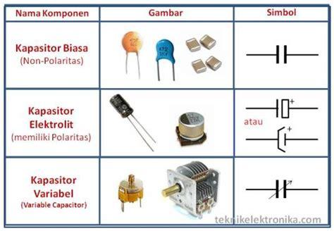 jenis resistor dan fungsinya induktor dan resistor 28 images jenis jenis komponen elektronika beserta fungsinya
