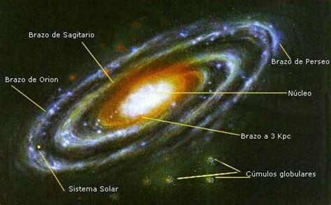 imagenes universo via lactea las galaxias la v 237 a l 225 ctea del universo a la tierra