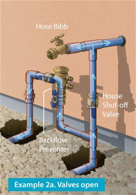 underground sprinkler wiring diagram get wiring diagram