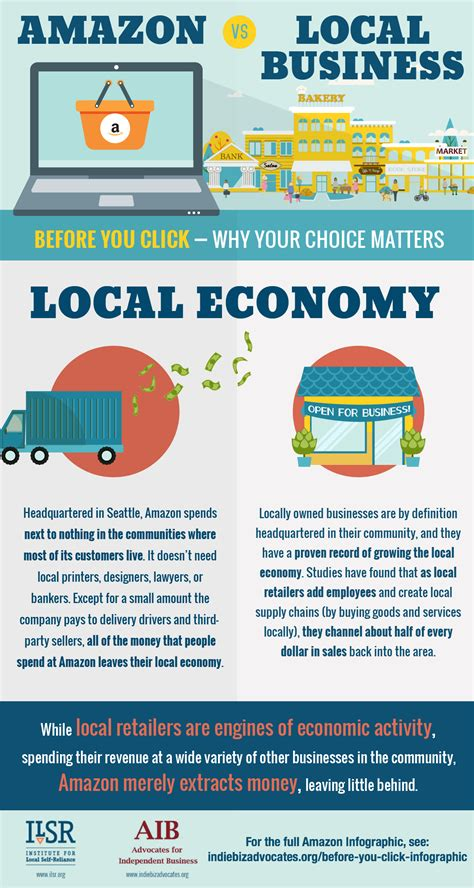 amazon local before you click on amazon here s why your choice matters