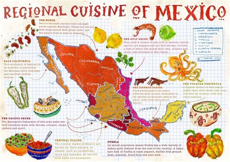 3 vegetables grown in mexico agriculture foods mexico