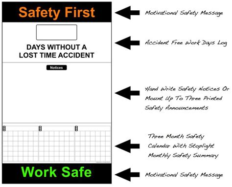 1000 Images About Workplace Safety On Pinterest Safety Quotes Driving Safety And Safety Slogans Safety Incentive Program Template Free