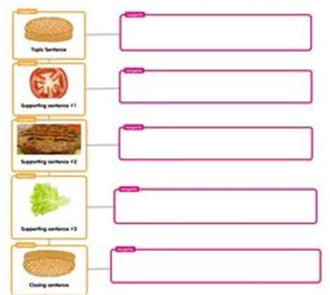 Formal Letter Zeitform Teel Essay Structure