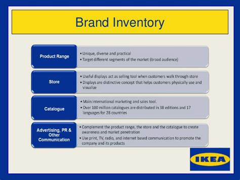 Brand Management And Mba by Ikea Slogan Related Keywords Ikea Slogan