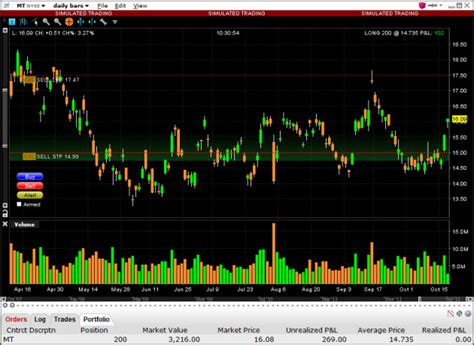 swing trading stop loss swing trading day 11 moving stop loss orders up
