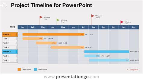 project timeline  powerpoint presentationgocom