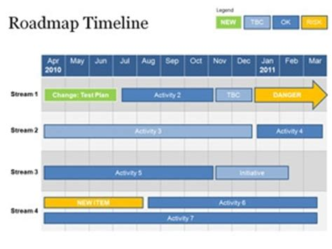 Roadmap Timeline Presentation Gantt Pinterest Timeline Roadmap Timeline Template