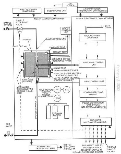 proton wira air cond wiring diagram proton wiring