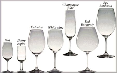 Types Of Wine Glasses Stemware Types Of Wine Glasses And Their Uses Choosing Wine