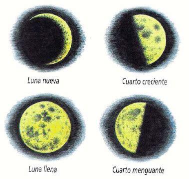 faces de la luna agosto 2016 los colores de helena cuando mengua la luna no siembres