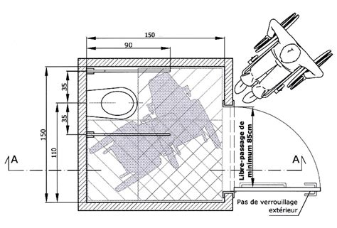 porte toilette dimension dimension de wc taille id 233 ale et taille minimum consolife