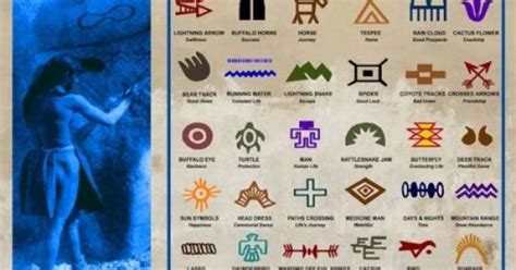 american color meanings indian symbols and meanings search simulation
