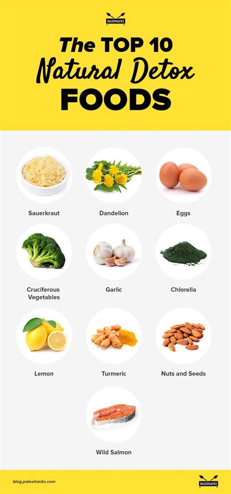Antibiotic Detox Diet by The Top 10 Detox Foods