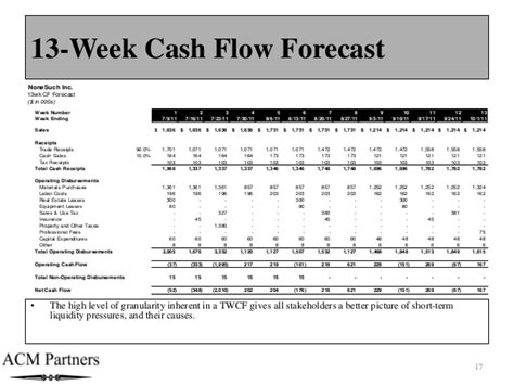 13 week flow forecast template flow forecasting