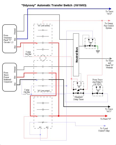 automatic changeover switch circuit diagram for generator