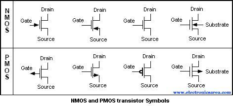 simbol transistor mosfet mosfet transistors symbols and structure electronics area