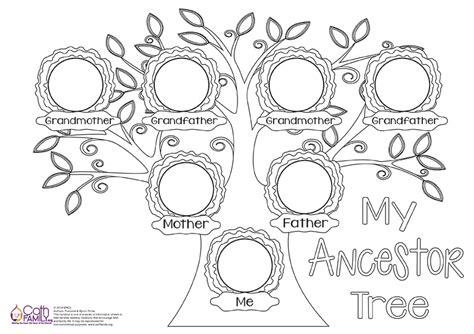 ancestor tree template family tree